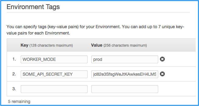 Elastic Beanstalk environment tags